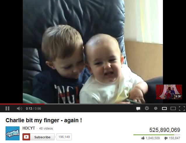 Charlie Bit My Finger YouTube Video