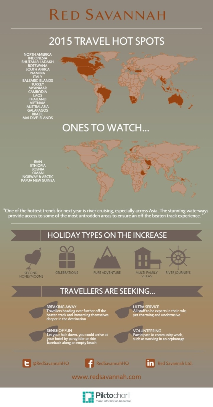 Luxury Travel Trends-Infographic